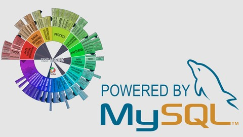 MySQL/SQL Data Analytics: Beginner to Advance ||Hindi|Urdu||
