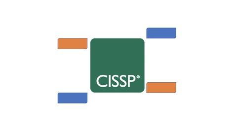 CISSP Practice Tests- 900 questions