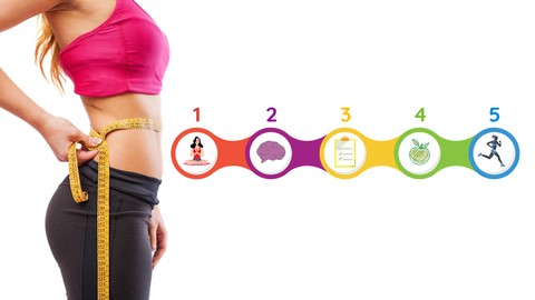 Lose Weight by Planning Your Own Diet List in 5 Step