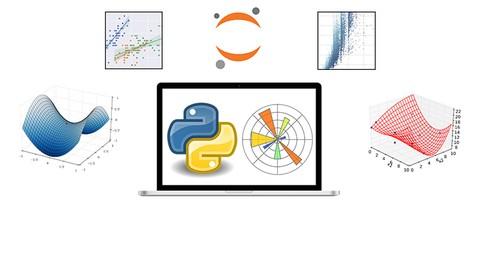Master the art of Python Data Visualization