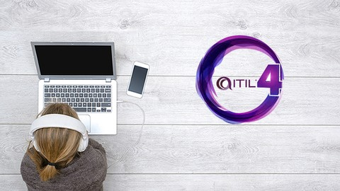 ITIL®v4 Foundations | Real Questions 2021