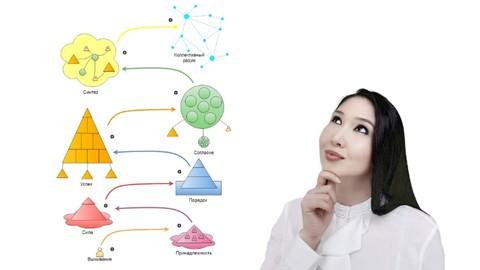 8 этапов развития бизнеса.