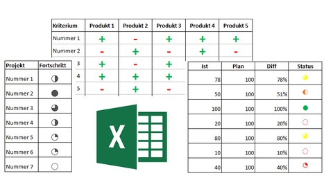 Controlling mit Excel - Teil 3