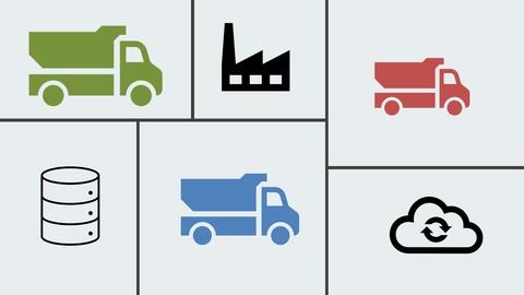 SAP Basis - Transport Management System