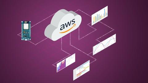 AWS Serverless Design for IoT