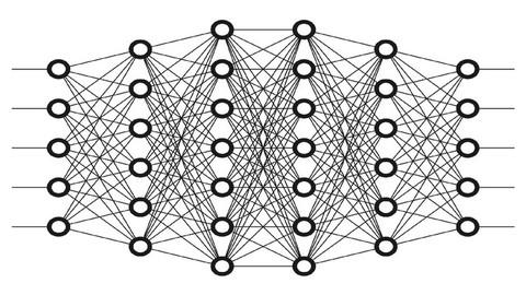 YOLO-V3 using Darknet Framework On NVIDIA GPU Without Coding