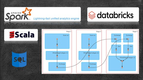 Databricks Fundamentals & Apache Spark Core