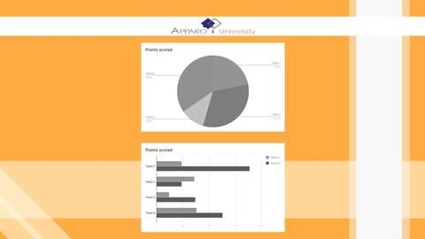 A02 Dashboards, Stories & Dataupload (IBM Cognos Analytics)