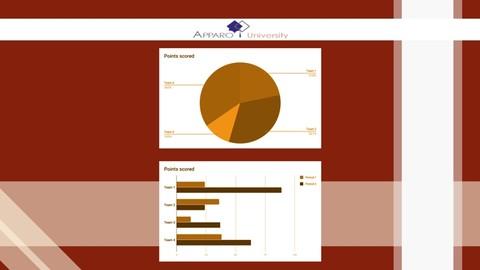 A03 Reporting (IBM Cognos Analytics)