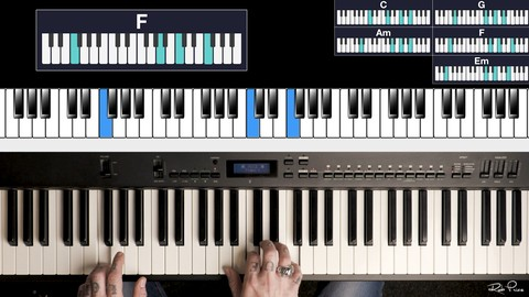 Learn 5 Songs on Piano in 1 Hour