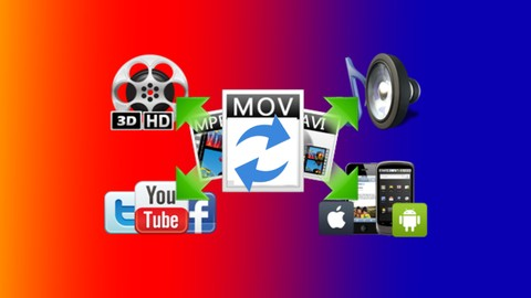 How to convert all Video and Audio formats