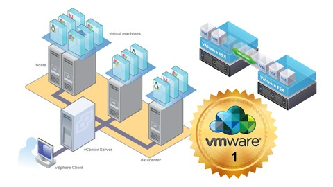 Complete VMware vSphere 6.7 Foundations Exam PRACTICE Part1