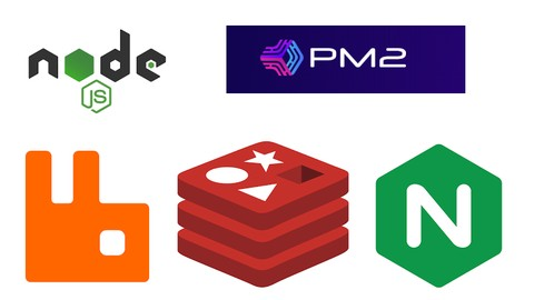 Node JS Cluster with PM2, RabbitMQ, Redis and Nginx