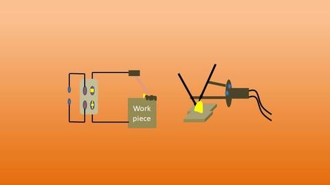 आर्क वेल्डिंग प्रक्रियाएं   Arc Welding Processes In Hindi