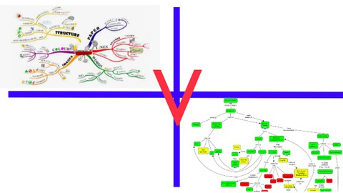 Barry's Briefs: Concept Map/Diagrams compared to Mind Maps
