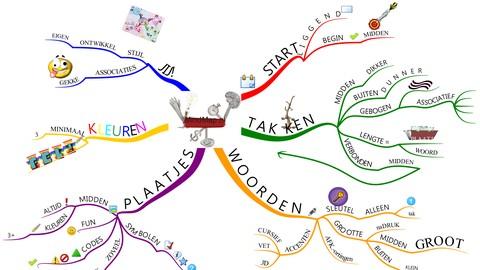 MindMappen: Een mind map voor een veel beter werkend brein!
