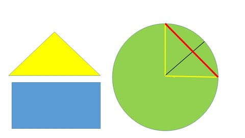 Circle , Triangle , Sector