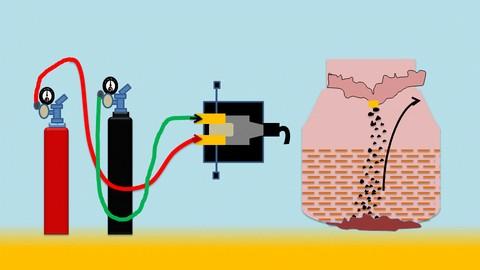 गैस वेल्डिंग प्रक्रियाएं   Gas Welding Processes In Hindi
