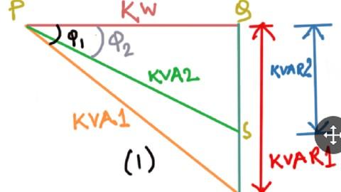 Complete Concept In Power Factor Improvement