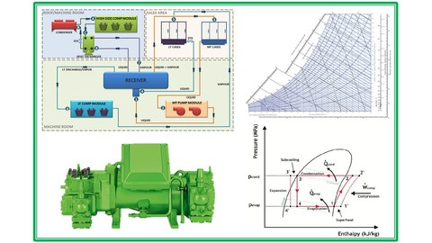 Refrigeration & Air conditioning - Design and calculation