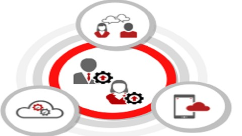 Learn Oracle Identity Manager Development