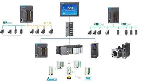 Complete Delta Plc Programming Zero to Expert  - All In One