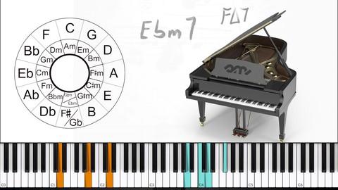 Armonía moderna y teoría musical aplicada al piano. Vol 1