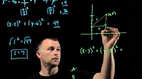 Algebra 2 Video Series