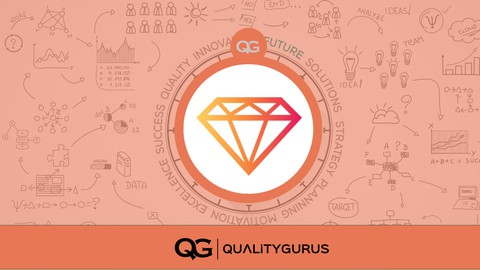 Quality Management for Business Excellence