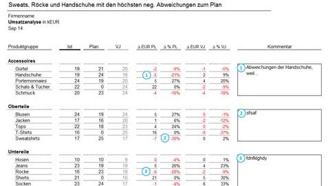 Aufbau einer professionellen Excel-Tabelle