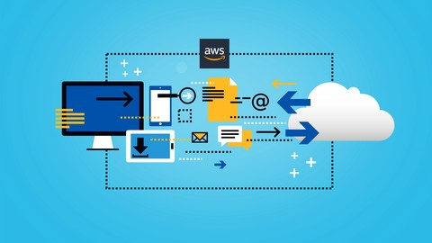 Complete Web Hosting Course Using Amazon AWS | S3 - ACM 2020