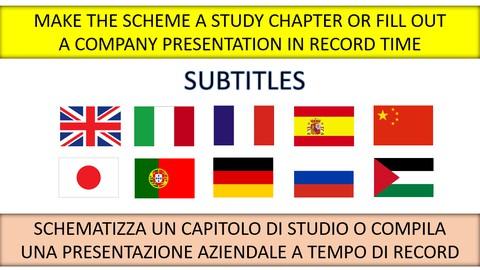 Schemi rapidi. PowerPoint presentation in record time