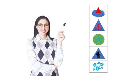 5 современных бизнес-моделей.