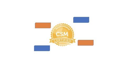 CSM-Certified Scrum Master - Revised Practice Tests 2021