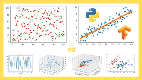 Complete Python Machine Learning and Classification Projects