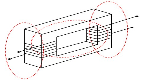 Simulation of magnetics for power electronics using Python