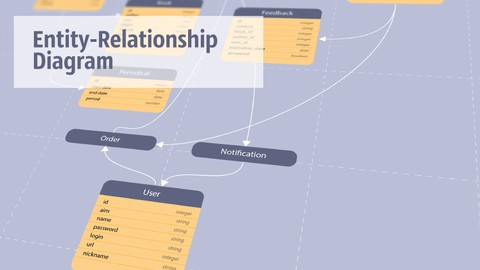 Entity Relationship Diagrams : Theory & Models For Beginners