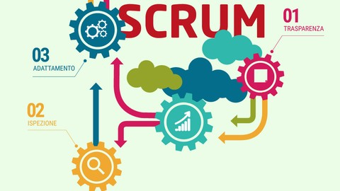 Agile SCRUM training : da Zero a Master