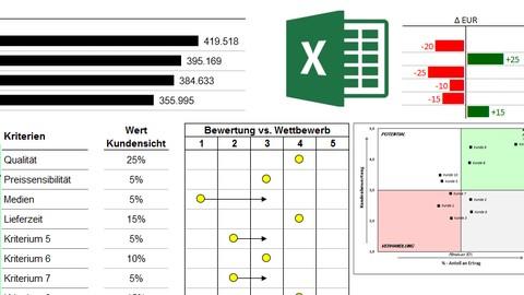 Vertriebscontrolling mit Excel