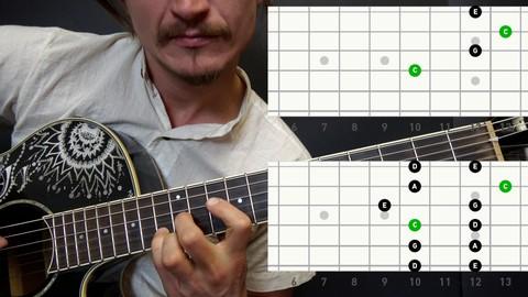 The Guitar Code