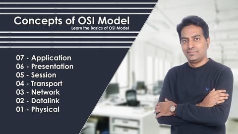 Concepts of OSI Model & IP Addressing