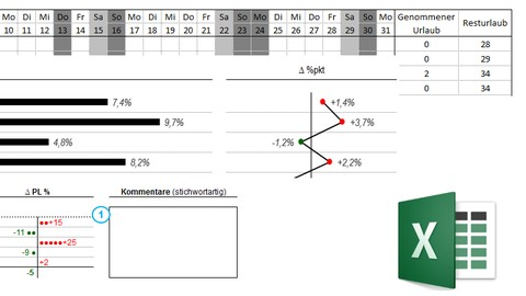 Personalcontrolling mit Excel