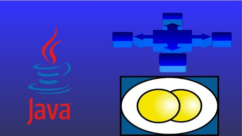 Derinlemesine Enterprise Java 3 : SOA, Web Services & EJB