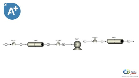 Aspen Plus V11 : Piping Systems Valves Pumps & Compressors
