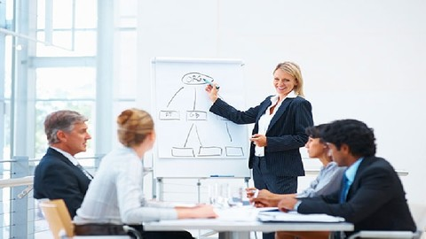Fundamentals of Sales & Marketing Management for Hospitality