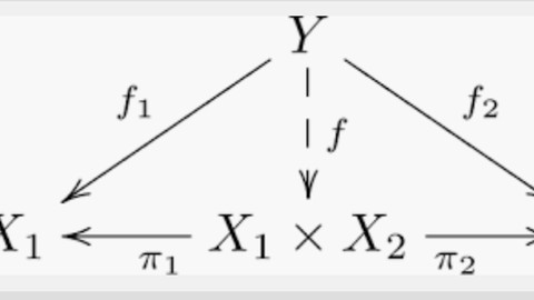 Category Theory Crash Course