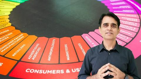 Creating Profits: The Marketing Process