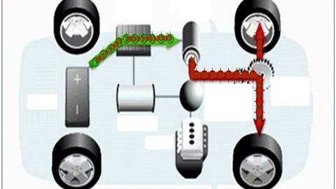 Hybrid Vehicle Technology
