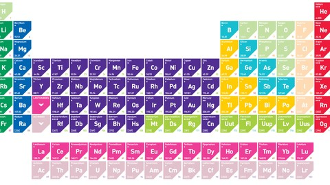 THE PERIODIC TABLE - History & Periodic Properties