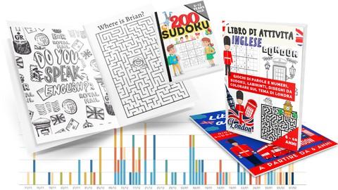 Vendere libri da colorare, sudoku e giochi su Amazon